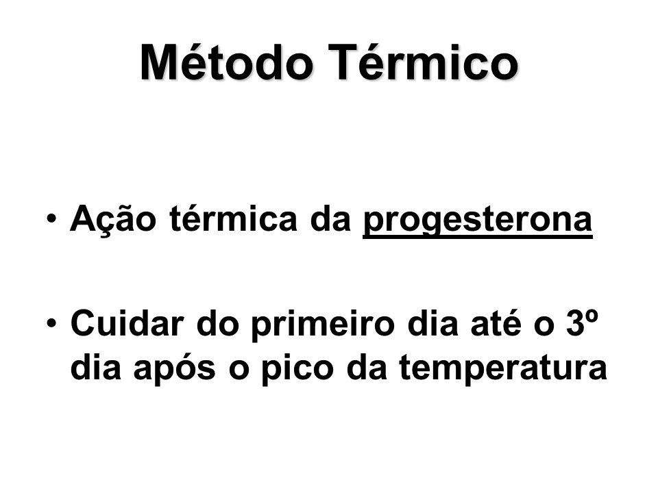 Método Térmico Ação térmica da progesterona Cuidar do primeiro dia até o 3º dia após o pico da temperatura