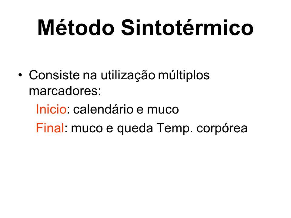 Método Sintotérmico Consiste na utilização múltiplos marcadores: Inicio: calendário e muco Final: muco e queda Temp. corpórea