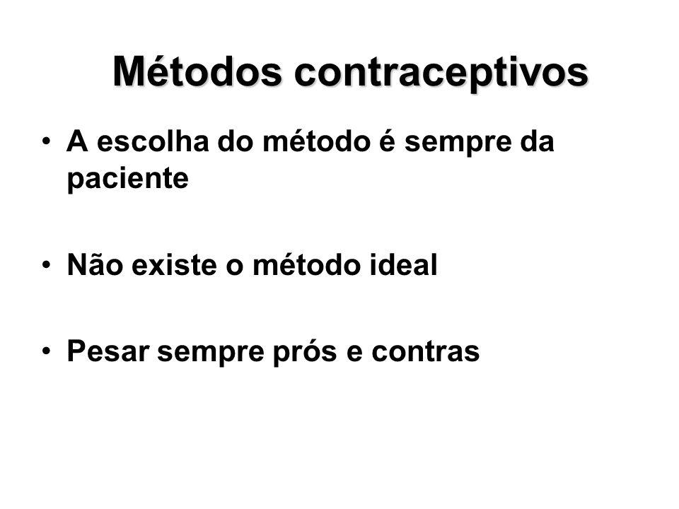 Métodos contraceptivos A escolha do método é sempre da paciente Não existe o método ideal Pesar sempre prós e contras