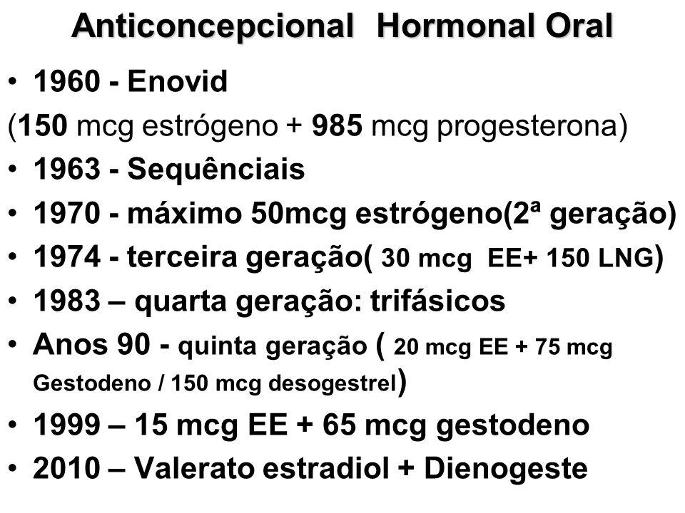 Anticoncepcional Hormonal Oral 1960 - Enovid (150 mcg estrógeno + 985 mcg progesterona) 1963 - Sequênciais 1970 - máximo 50mcg estrógeno(2ª geração) 1