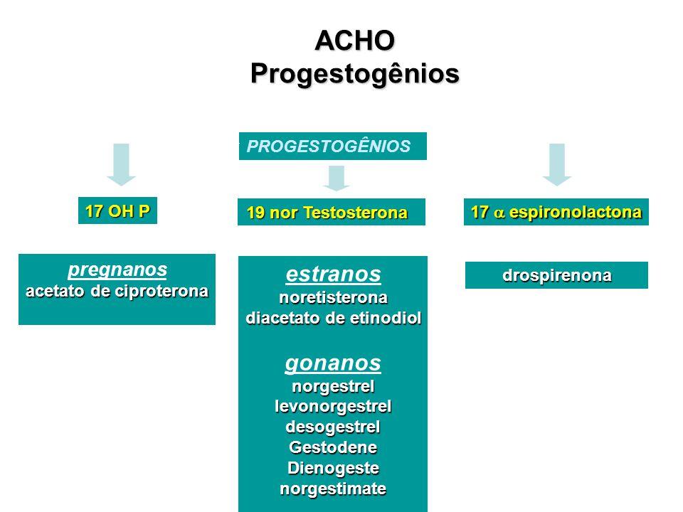 ACHO Progestogênios PROGESTOGÊNIOS 19 nor Testosterona estranosnoretisterona diacetato de etinodiol gonanosnorgestrellevonorgestreldesogestrelGestoden