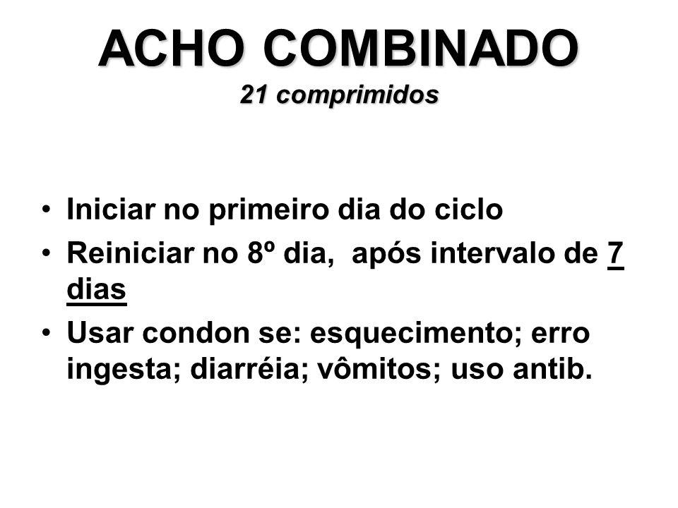 ACHO COMBINADO 21 comprimidos Iniciar no primeiro dia do ciclo Reiniciar no 8º dia, após intervalo de 7 dias Usar condon se: esquecimento; erro ingest