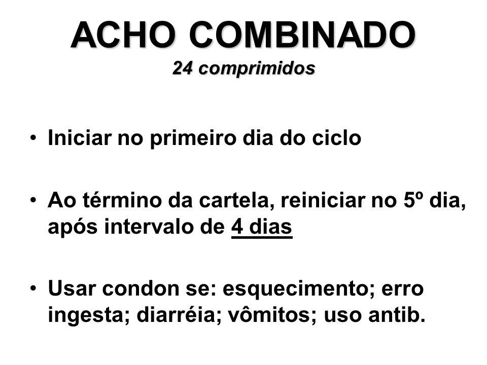 ACHO COMBINADO 24 comprimidos Iniciar no primeiro dia do ciclo Ao término da cartela, reiniciar no 5º dia, após intervalo de 4 dias Usar condon se: es