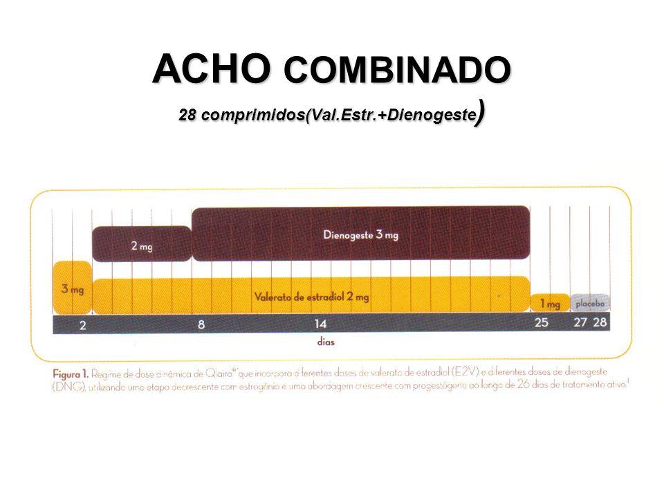 ACHO COMBINADO 28 comprimidos(Val.Estr.+Dienogeste )