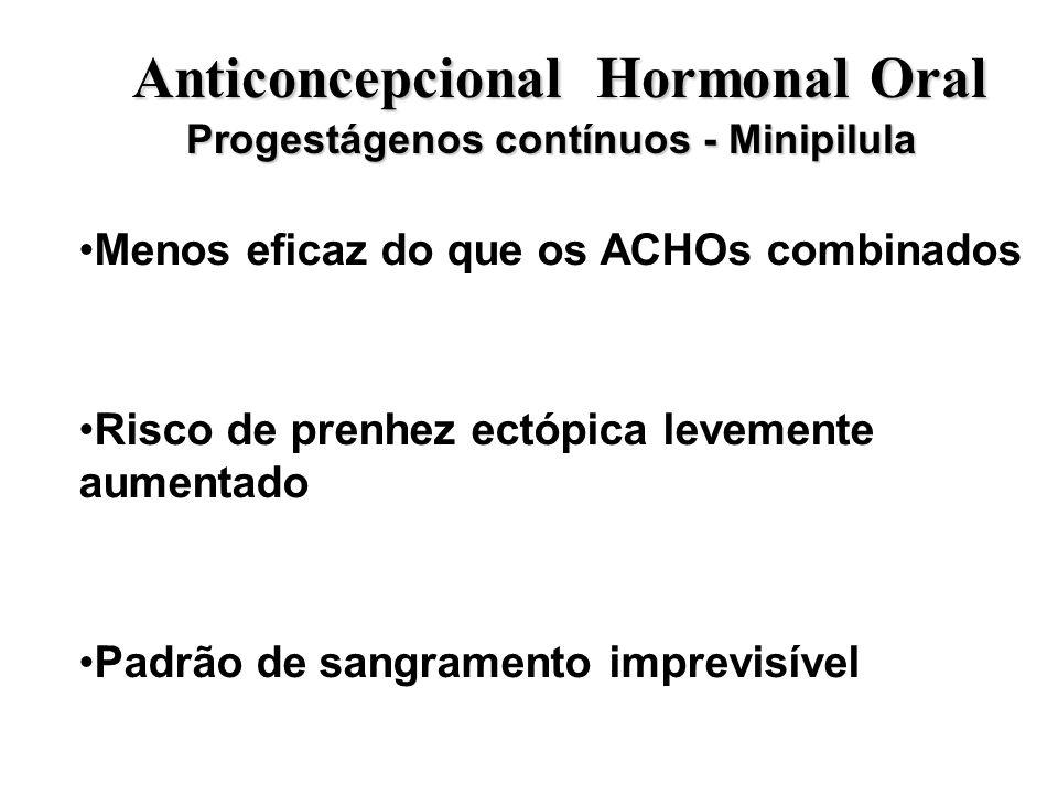 Anticoncepcional Hormonal Oral Progestágenos contínuos - Minipilula Anticoncepcional Hormonal Oral Progestágenos contínuos - Minipilula Menos eficaz d