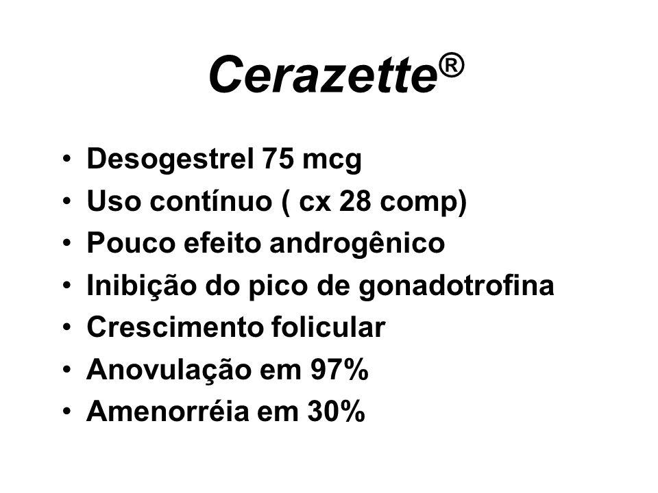 Cerazette ® Desogestrel 75 mcg Uso contínuo ( cx 28 comp) Pouco efeito androgênico Inibição do pico de gonadotrofina Crescimento folicular Anovulação