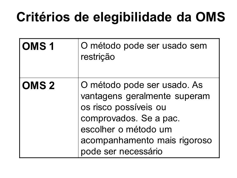 Critérios de elegibilidade da OMS OMS 1 O método pode ser usado sem restrição OMS 2 O método pode ser usado. As vantagens geralmente superam os risco