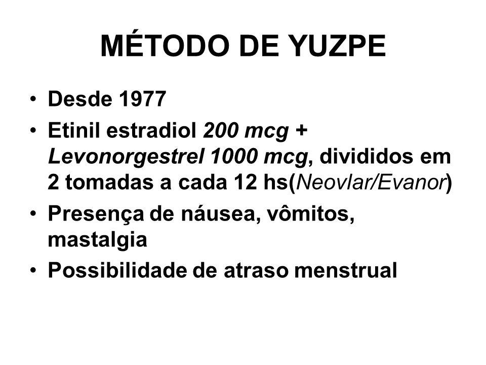 MÉTODO DE YUZPE Desde 1977 Etinil estradiol 200 mcg + Levonorgestrel 1000 mcg, divididos em 2 tomadas a cada 12 hs(Neovlar/Evanor) Presença de náusea,