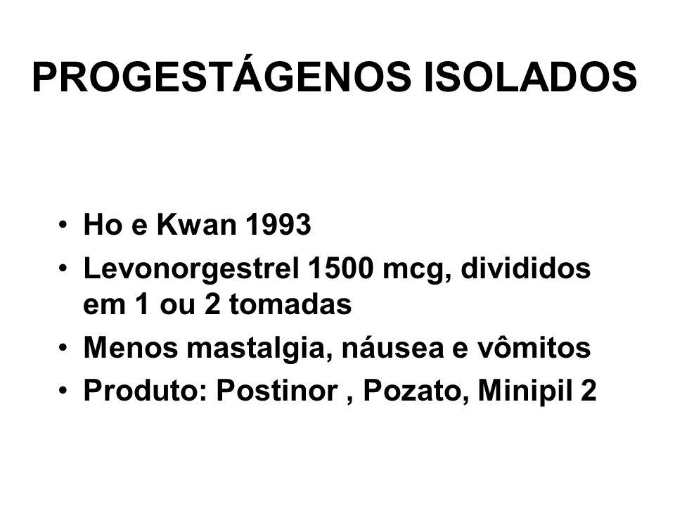 PROGESTÁGENOS ISOLADOS Ho e Kwan 1993 Levonorgestrel 1500 mcg, divididos em 1 ou 2 tomadas Menos mastalgia, náusea e vômitos Produto: Postinor, Pozato