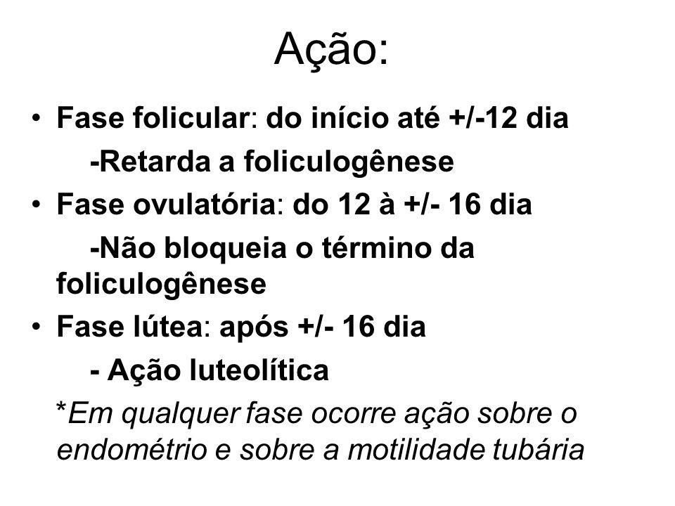 Ação: Fase folicular: do início até +/-12 dia -Retarda a foliculogênese Fase ovulatória: do 12 à +/- 16 dia -Não bloqueia o término da foliculogênese