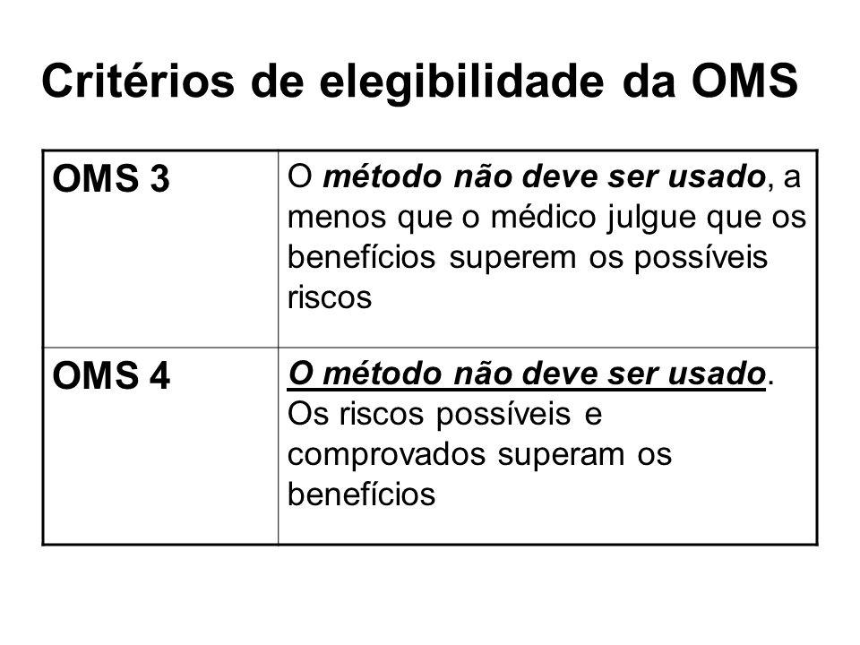 Critérios de elegibilidade da OMS OMS 3 O método não deve ser usado, a menos que o médico julgue que os benefícios superem os possíveis riscos OMS 4 O