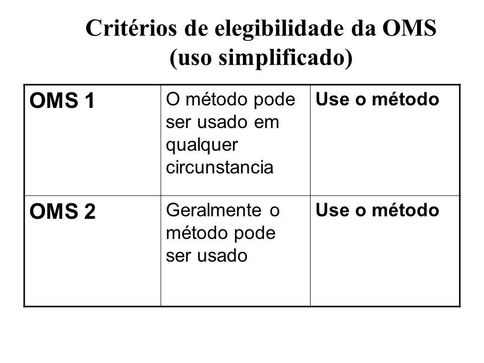 OMS 1 O método pode ser usado em qualquer circunstancia Use o método OMS 2 Geralmente o método pode ser usado Use o método Critérios de elegibilidade
