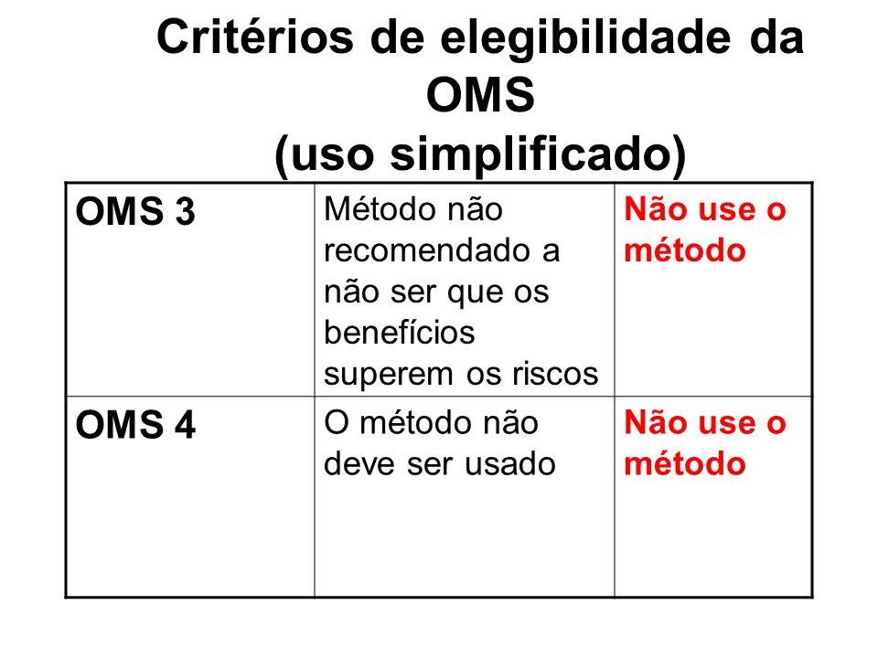OMS 3 Método não recomendado a não ser que os benefícios superem os riscos Não use o método OMS 4 O método não deve ser usado Não use o método