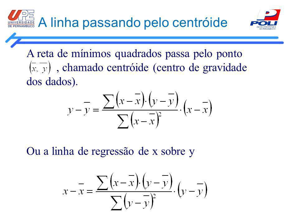 A linha passando pelo centróide A reta de mínimos quadrados passa pelo ponto, chamado centróide (centro de gravidade dos dados). Ou a linha de regress