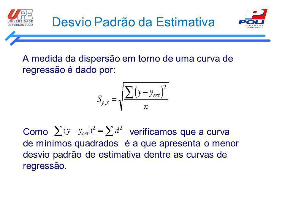 Desvio Padrão da Estimativa A medida da dispersão em torno de uma curva de regressão é dado por: Como verificamos que a curva de mínimos quadrados é a