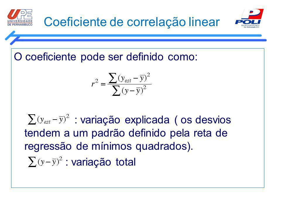 Coeficiente de correlação linear O coeficiente pode ser definido como: : variação explicada ( os desvios tendem a um padrão definido pela reta de regr