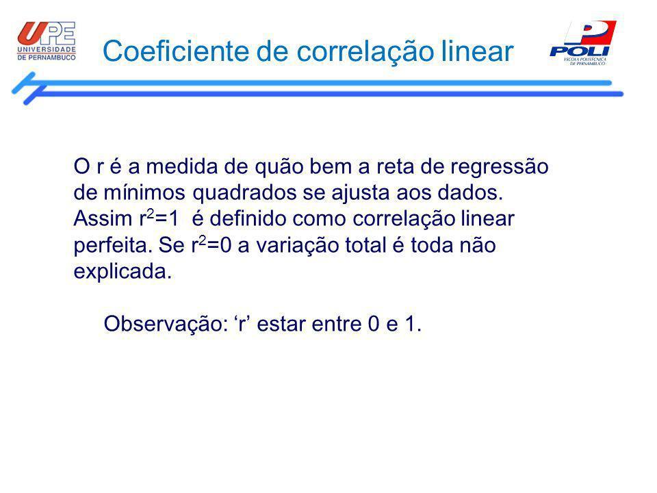 Coeficiente de correlação linear O r é a medida de quão bem a reta de regressão de mínimos quadrados se ajusta aos dados. Assim r 2 =1 é definido como