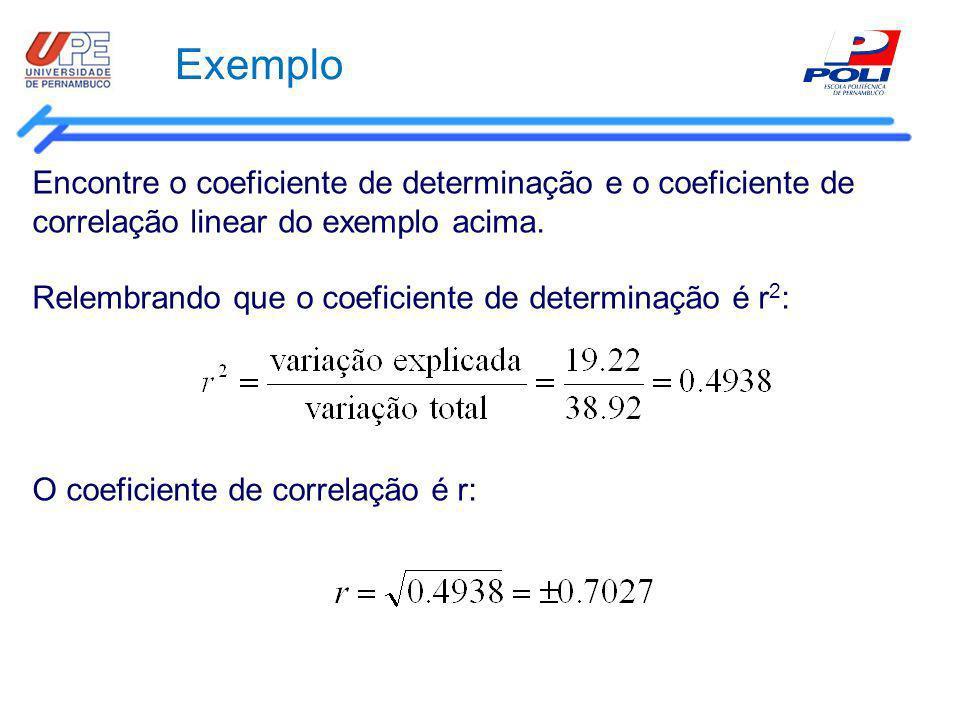Exemplo Encontre o coeficiente de determinação e o coeficiente de correlação linear do exemplo acima. Relembrando que o coeficiente de determinação é