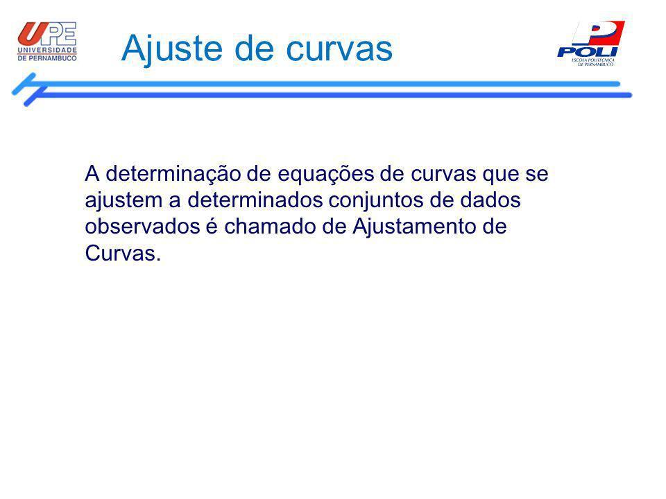 Ajuste de curvas Pode-se fazer uma análise da seguinte forma: coleta-se os dados de duas variáveis.
