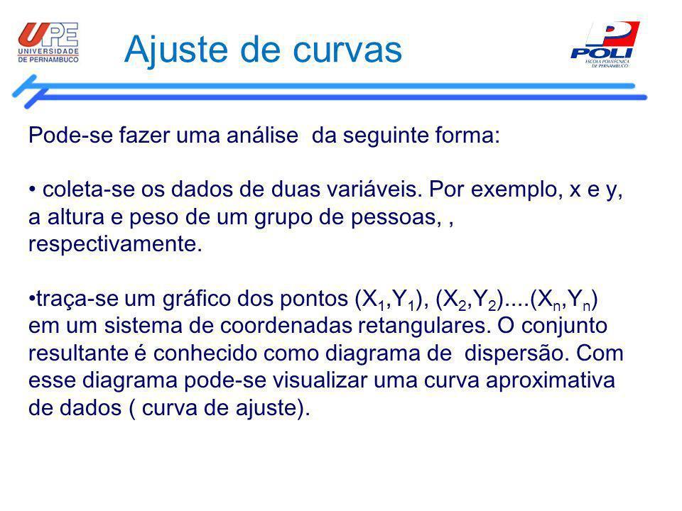 Ajuste de curvas Pode-se fazer uma análise da seguinte forma: coleta-se os dados de duas variáveis. Por exemplo, x e y, a altura e peso de um grupo de