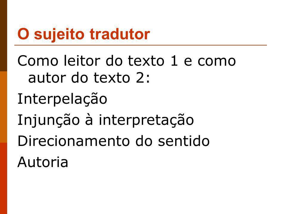 O sujeito tradutor Como leitor do texto 1 e como autor do texto 2: Interpelação Injunção à interpretação Direcionamento do sentido Autoria