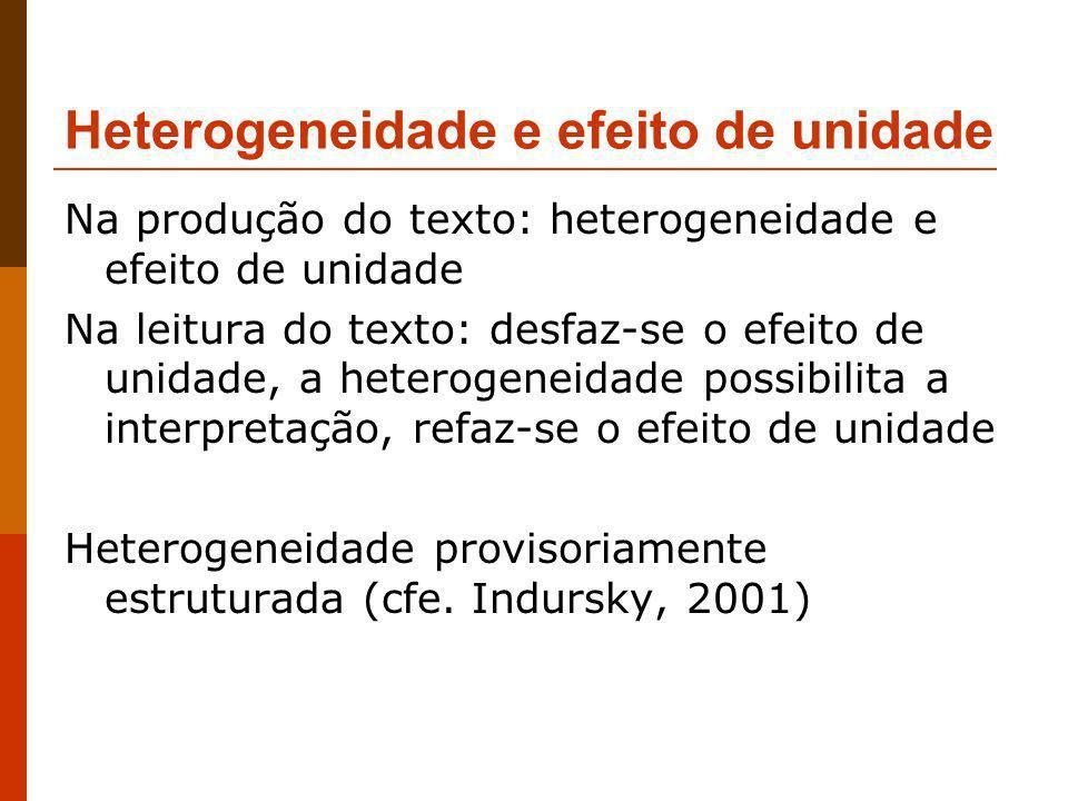 Heterogeneidade e efeito de unidade Na produção do texto: heterogeneidade e efeito de unidade Na leitura do texto: desfaz-se o efeito de unidade, a he