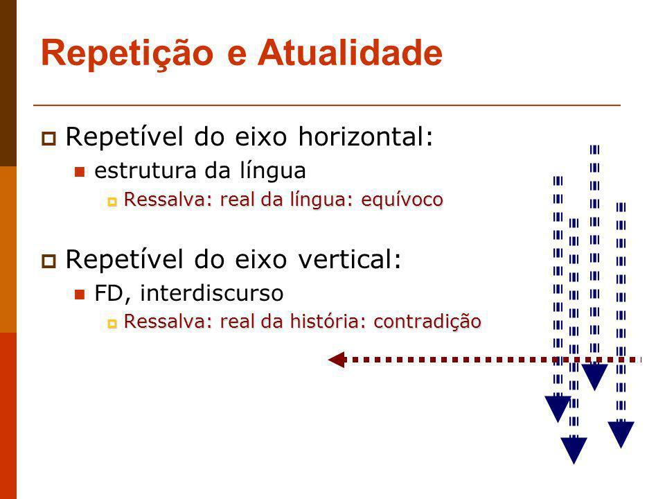 Repetição e Atualidade Repetível do eixo horizontal: estrutura da língua Ressalva: real da língua: equívoco Ressalva: real da língua: equívoco Repetív