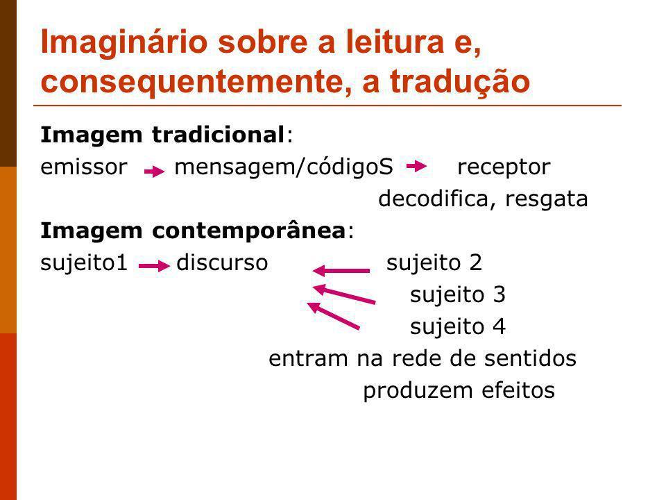 Imagem sobre o tradutor Imagem tradicional: como um intruso que deve funcionar como uma ponte invisível Imagem contemporânea: como mais um leitor, como produtor do texto da tradução, uma possibilidade de interpretação entre tantas outras.