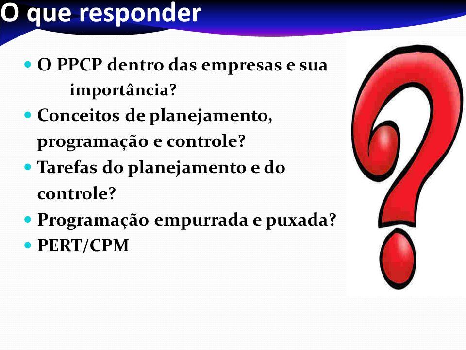 O que responder O PPCP dentro das empresas e sua importância? Conceitos de planejamento, programação e controle? Tarefas do planejamento e do controle