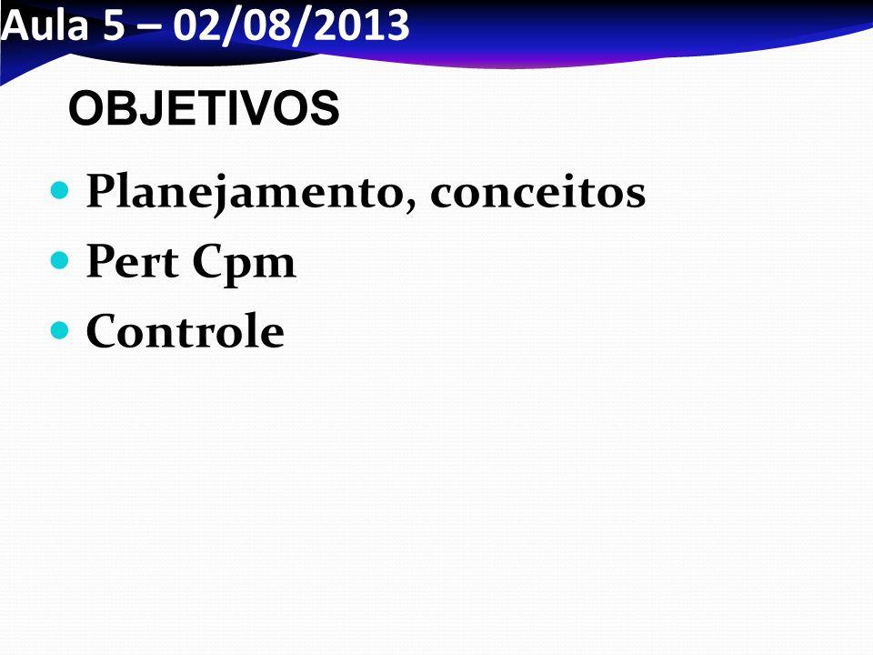 Aula 5 – 02/08/2013 Planejamento, conceitos Pert Cpm Controle OBJETIVOS