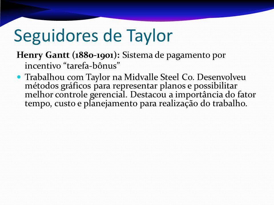 Seguidores de Taylor Henry Gantt (1880-1901): Sistema de pagamento por incentivo tarefa-bônus Trabalhou com Taylor na Midvalle Steel Co. Desenvolveu m