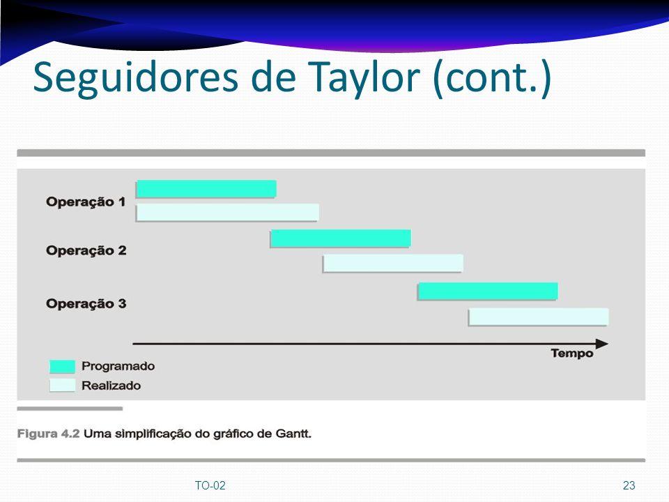 TO-0223 Seguidores de Taylor (cont.)