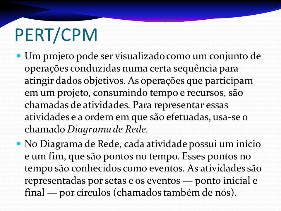 PERT/CPM Um projeto pode ser visualizado como um conjunto de operações conduzidas numa certa sequência para atingir dados objetivos. As operações que