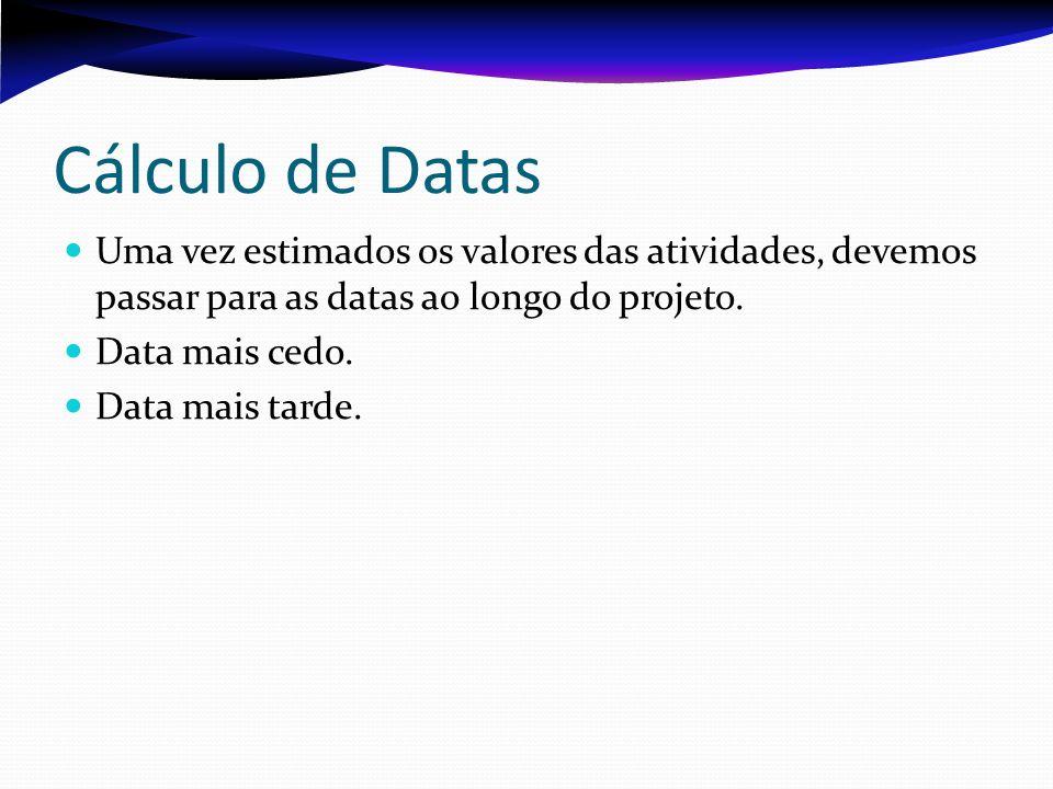 Cálculo de Datas Uma vez estimados os valores das atividades, devemos passar para as datas ao longo do projeto. Data mais cedo. Data mais tarde.