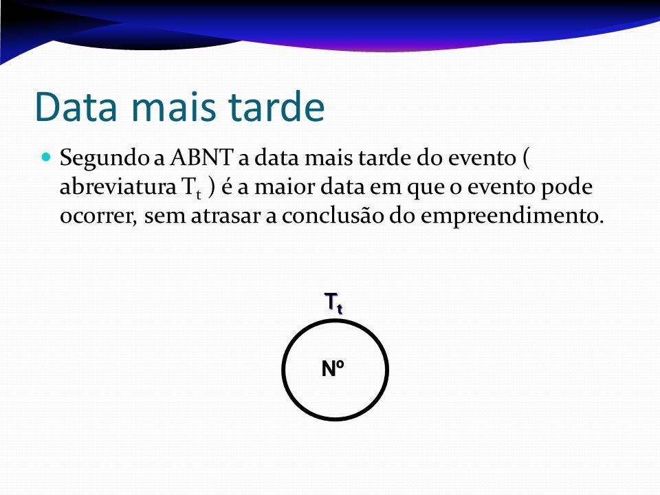 Data mais tarde Segundo a ABNT a data mais tarde do evento ( abreviatura Tt Tt ) é a maior data em que o evento pode ocorrer, sem atrasar a conclusão do empreendimento.