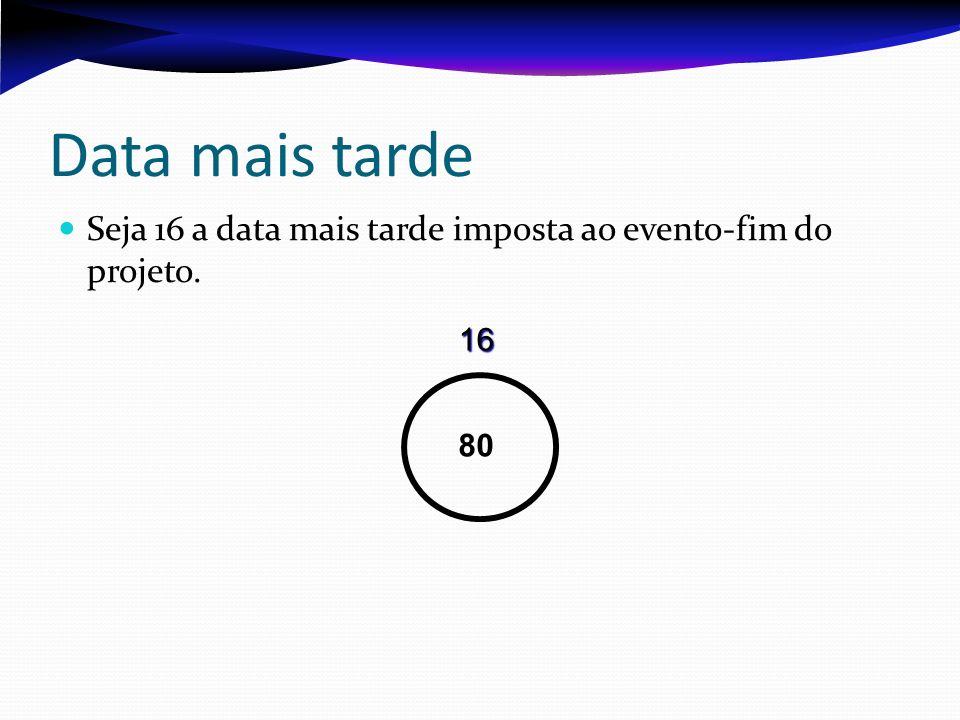 Data mais tarde Seja 16 a data mais tarde imposta ao evento-fim do projeto. 80 16