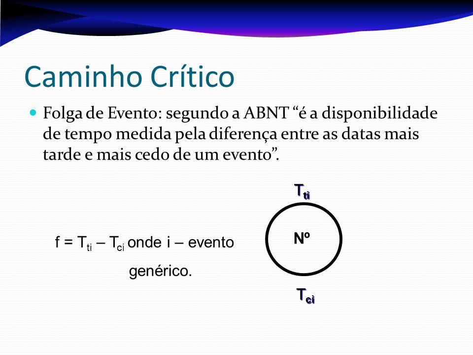Caminho Crítico Folga de Evento: segundo a ABNT é a disponibilidade de tempo medida pela diferença entre as datas mais tarde e mais cedo de um evento.