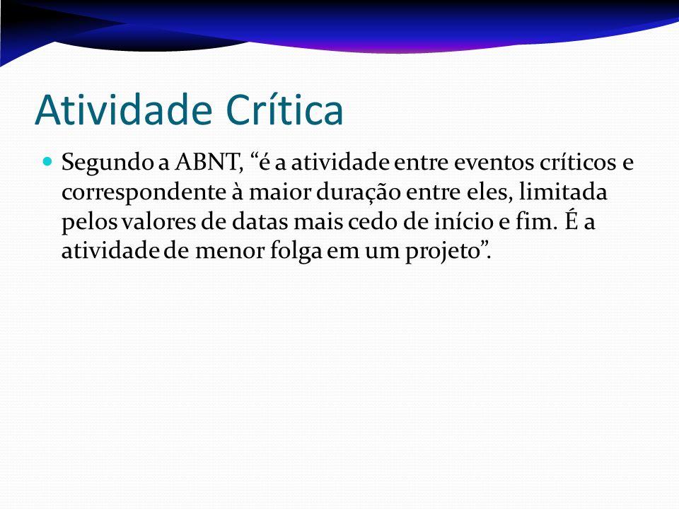 Atividade Crítica Segundo a ABNT, é a atividade entre eventos críticos e correspondente à maior duração entre eles, limitada pelos valores de datas mais cedo de início e fim.