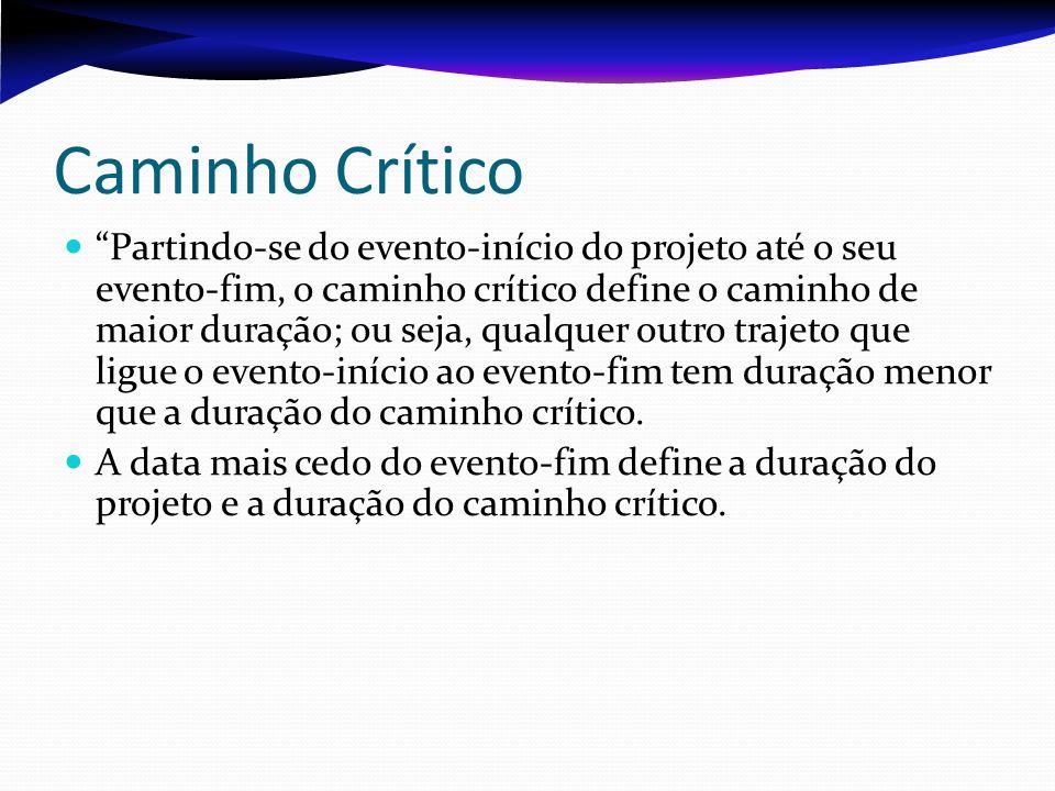 Caminho Crítico Partindo-se do evento-início do projeto até o seu evento-fim, o caminho crítico define o caminho de maior duração; ou seja, qualquer o