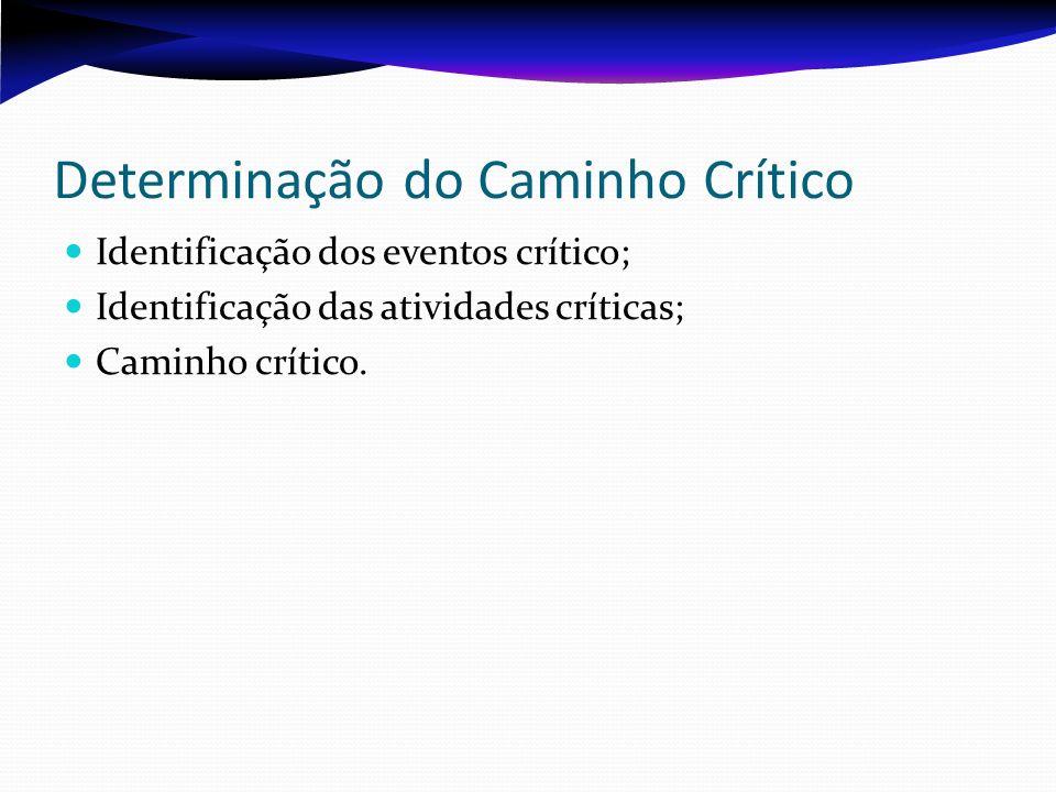 Determinação do Caminho Crítico Identificação dos eventos crítico; Identificação das atividades críticas; Caminho crítico.
