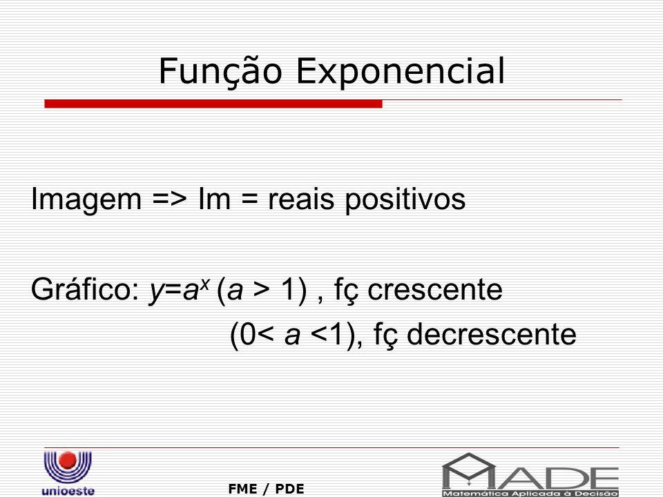 Função Exponencial FME / PDE Imagem => Im = reais positivos Gráfico: y=a x (a > 1), fç crescente (0< a <1), fç decrescente