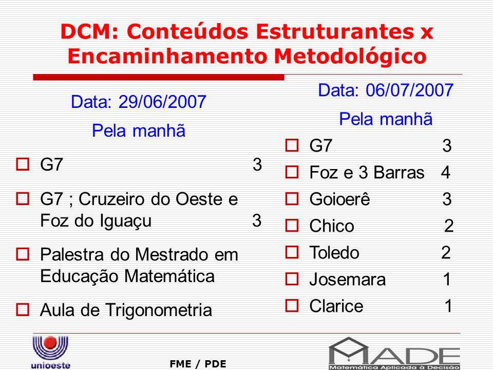 Relações Fundamentais FME / PDE Identidades: