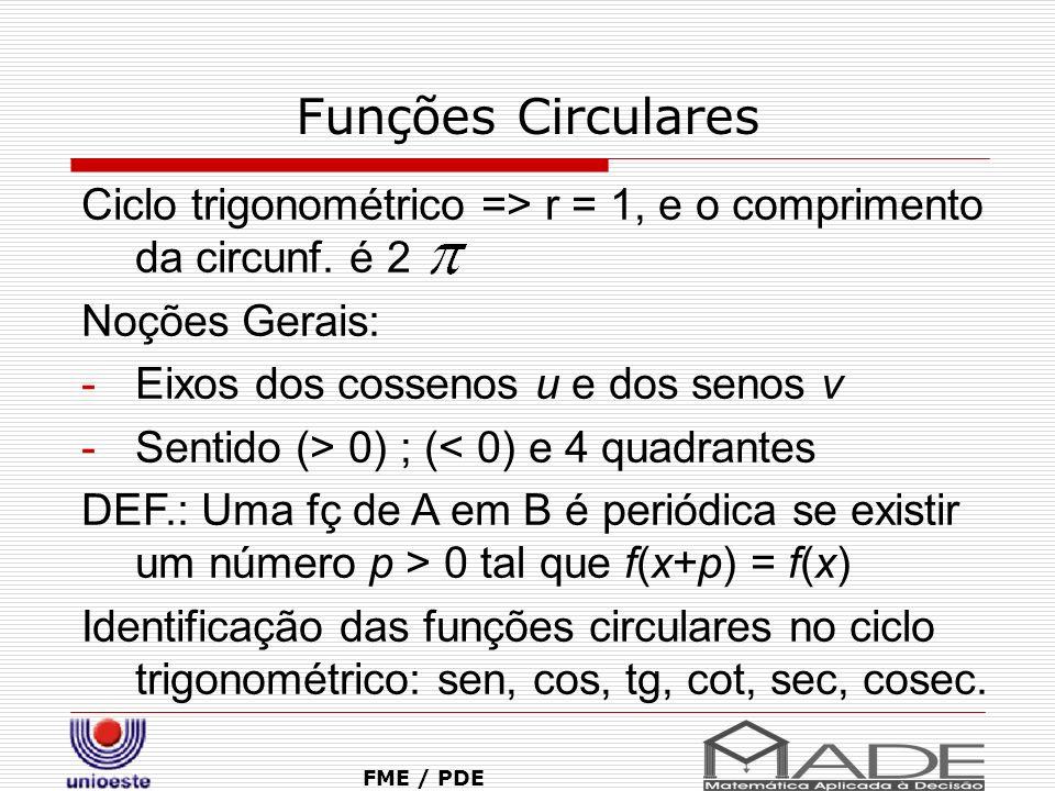 Funções Circulares FME / PDE Ciclo trigonométrico => r = 1, e o comprimento da circunf. é 2 Noções Gerais: -Eixos dos cossenos u e dos senos v -Sentid