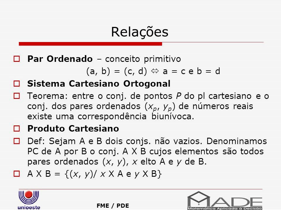 Relações FME / PDE Par Ordenado – conceito primitivo (a, b) = (c, d) a = c e b = d Sistema Cartesiano Ortogonal Teorema: entre o conj. de pontos P do