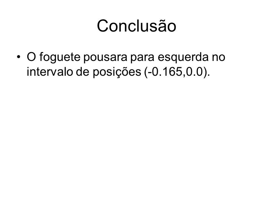 Conclusão O foguete pousara para esquerda no intervalo de posições (-0.165,0.0).