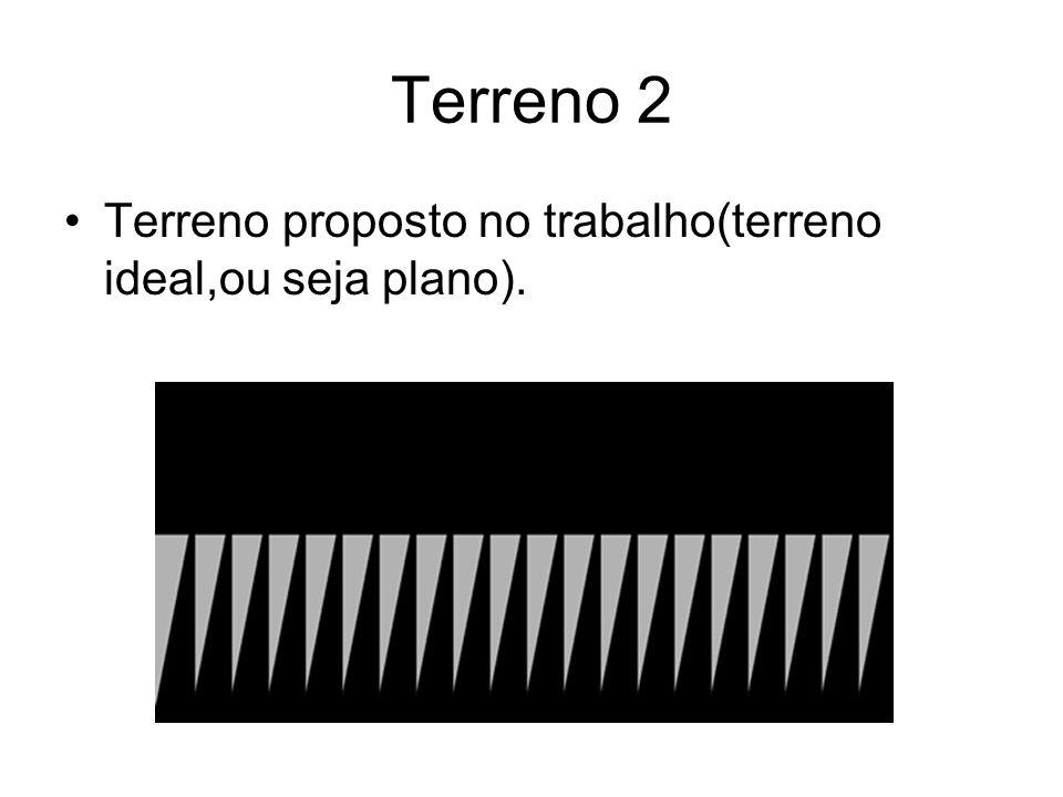 Terreno 2 Terreno proposto no trabalho(terreno ideal,ou seja plano).