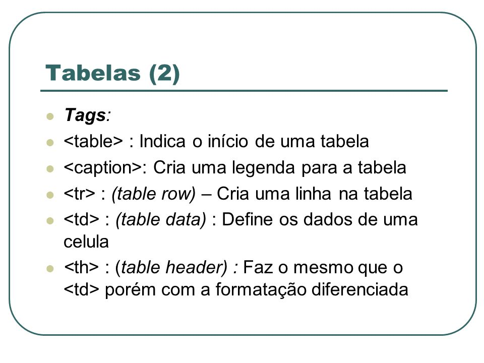 Tabelas (2) Tags: : Indica o início de uma tabela : Cria uma legenda para a tabela : (table row) – Cria uma linha na tabela : (table data) : Define os