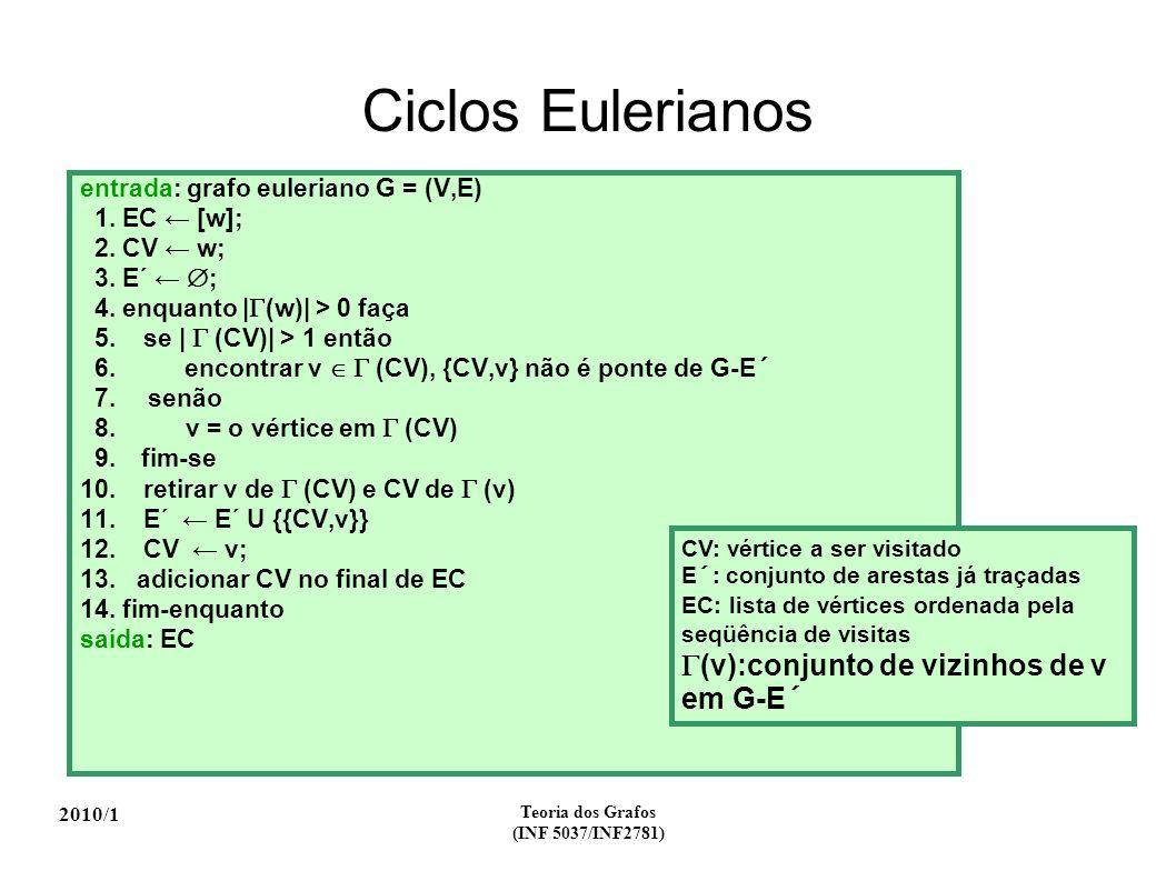 2010/1 Teoria dos Grafos (INF 5037/INF2781) Ciclos Eulerianos entrada: grafo euleriano G = (V,E) 1.