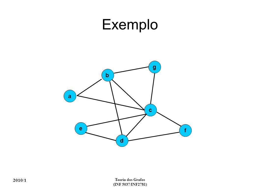 2010/1 Teoria dos Grafos (INF 5037/INF2781) Exemplo a b c d e g f