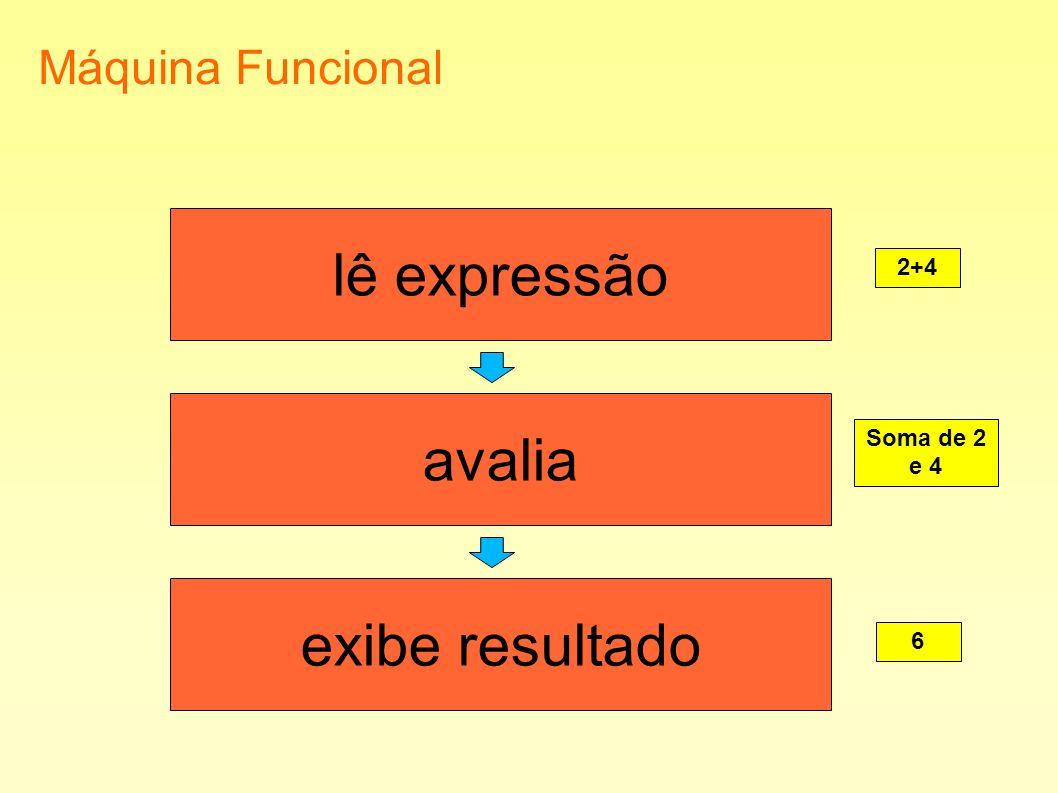 Máquina Funcional lê expressão avalia exibe resultado 2+4 Soma de 2 e 4 6